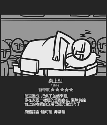 Chinese student sleeping positions: Table