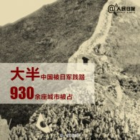 """Over half of China trampled by the Japanese army. Over 930 cities occupied."""
