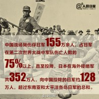 facts-and-figures-about-second-sino-japanese-war-09