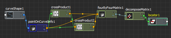 crossProduct
