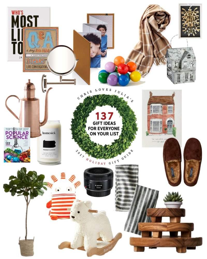 Large Of White Elephant Gift Ideas 2017