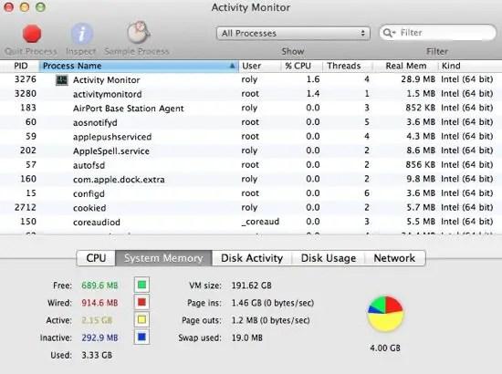 Activity Monitor Main Window