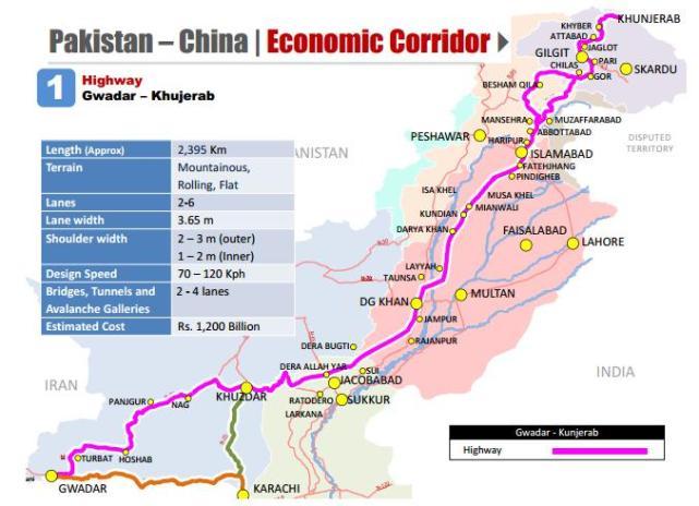 Pak-China Corridor