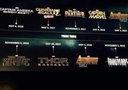 Bombazo: Marvel Studios anuncia títulos y fechas de estreno de la Fase 3