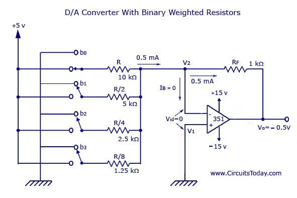 Digital-to-Analog Converter Circuit - Binary-Weighted Resistors Method