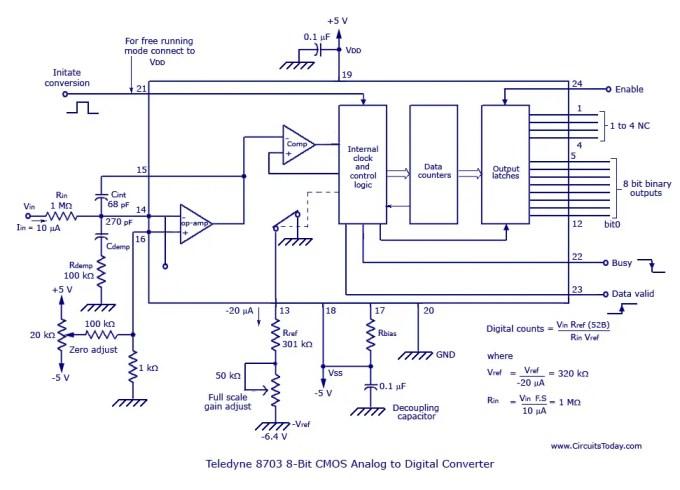 Teledyne 8703 8-Bit CMOS Analog-to-Digital Converter