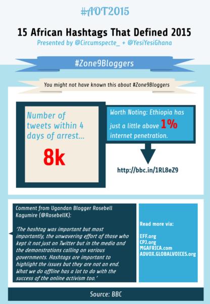 #Zone9Bloggers