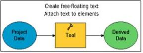 Pengenalan ModelBuilder pada Software ArcGIS