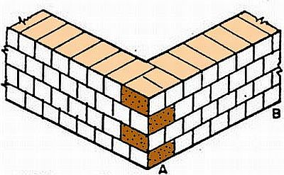 Isometric View of Header Bond