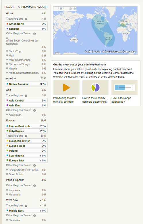 Dad - AncestryDNA - Ethnicity Estimate - All