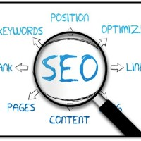 Kick Start an Effective SEO Strategy for a Startup
