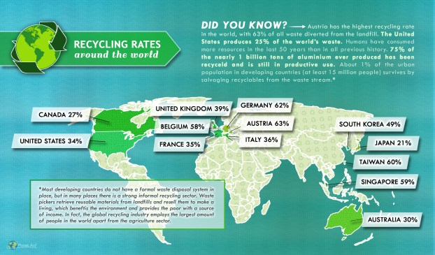 recycling_rates_around_the_world-_large_version