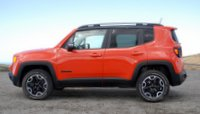 2015 Jeep,Renegade Trailhawk,4x4,4WD,fuel economy