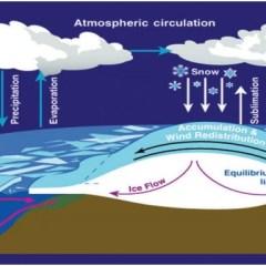 Sorpresa: l'Antartide guadagna più ghiaccio di quanto non ne perda