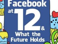 Facebook at 12 featured image