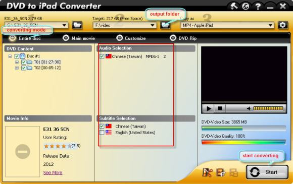 convert full dvd to ipad