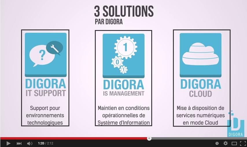 video_digora_3_solutions