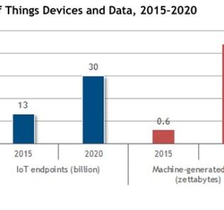 internet-des-objets-2020