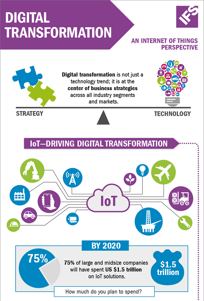 iot_internet-of-things_2020