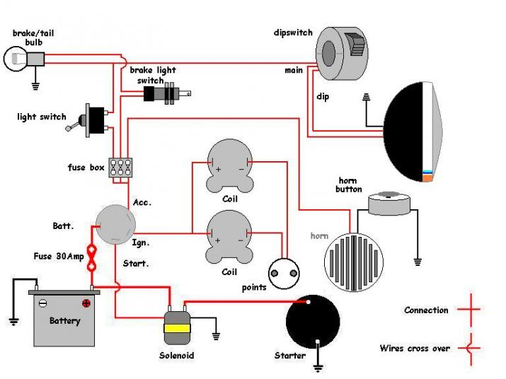 basic bobber wiring diagram trusted wiring diagrams u2022 rh sivamuni com Harley Wiring Harness Diagram 49Cc Mini Chopper Wiring Diagram