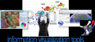 Information Visualization Tools - Eberly Center - Carnegie Mellon University