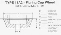 11A2 Flaring Cup Wheel