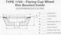 11V4 Flaring Cup Wheel