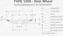 12V9 Dish Wheel