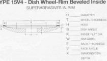 15V4 Dish Wheel
