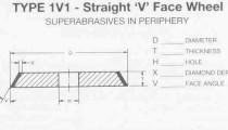 1V1 Straight