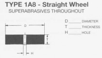 1A8 Straight Wheel