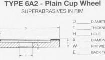 6A2 Plain Cup Wheel