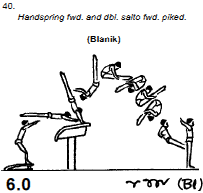 G1_6.0_Blanik