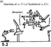 G2_5.2_Akopian