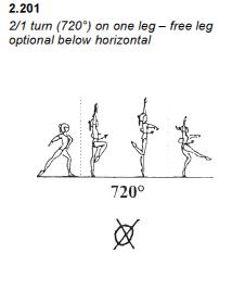 G2_B_720 on One Leg