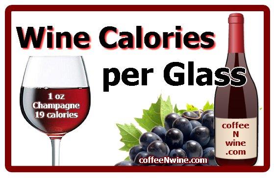 Wine Calories per Glass