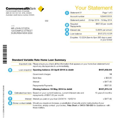 Your guide to home loan statements - CommBank mortgages