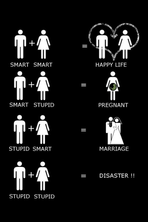 Man + Woman =?