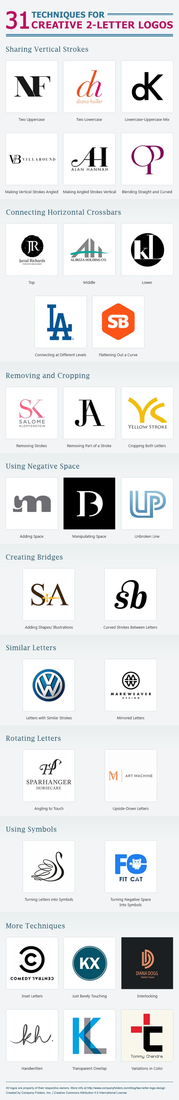 Techniques for Designing Letter Logos