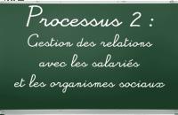 Chapitre 1 : Le droit du travail, Partie 1.4 : Les sources d'information en droit social