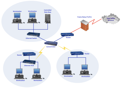 Diagram a network with network diagram tool, network ...