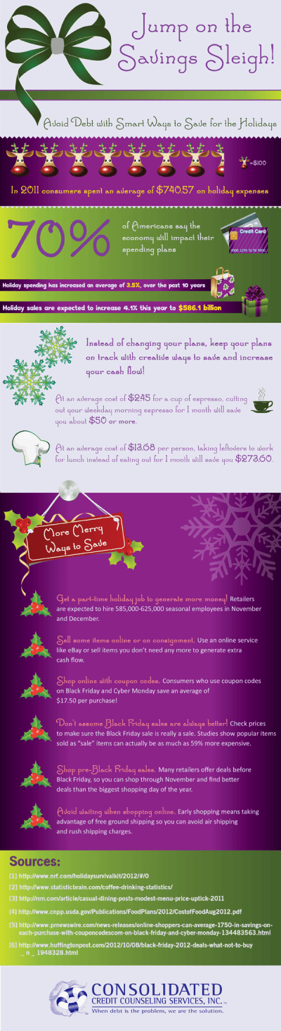 2012 Savings Sleigh Holiday Infographic | Consolidated Credit