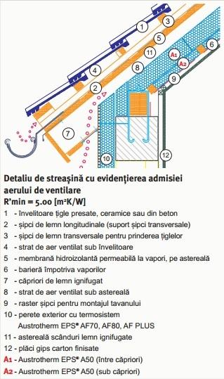 det_streasina