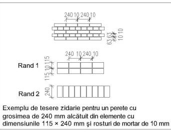 Exemplu de tesere zidarie vilared