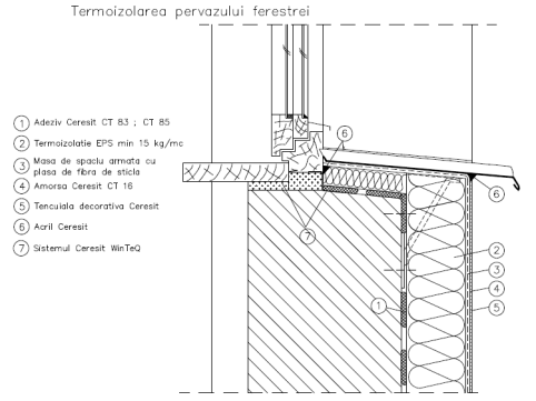 termoizolare_pervaz