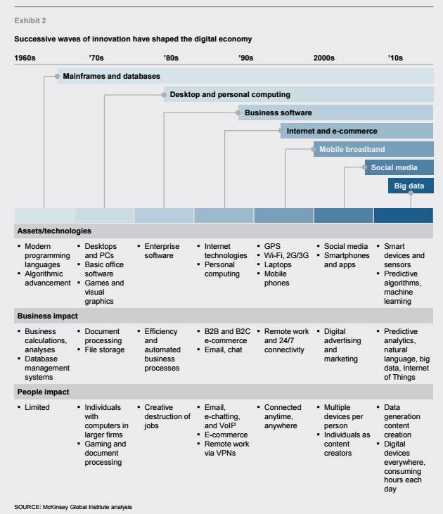 Consultantsmind - Digitization History