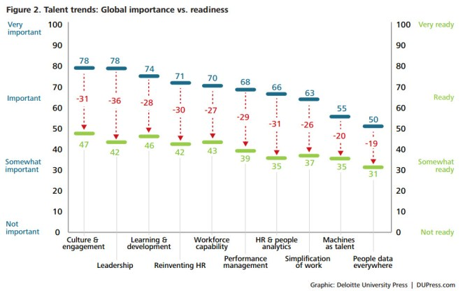 Consultantsmind - HR Importance and Readiness