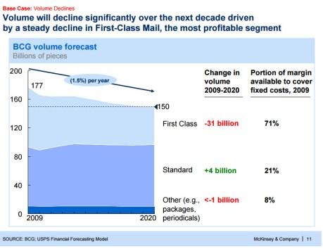 McKinsey Presentation - BCG