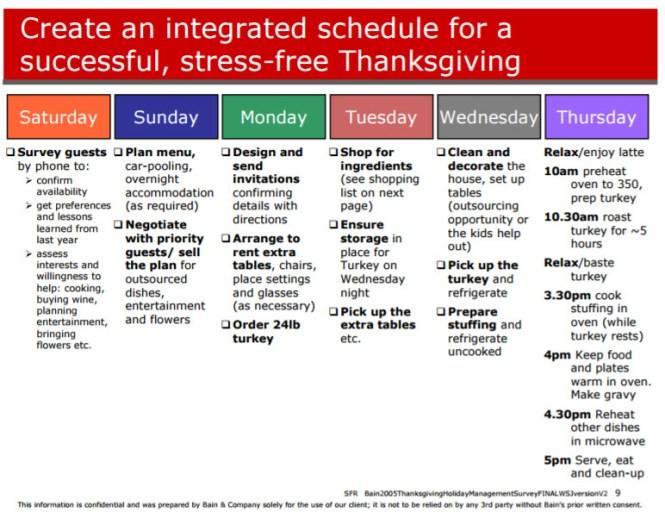 consultantsmind-bain-thanksgiving-schedule