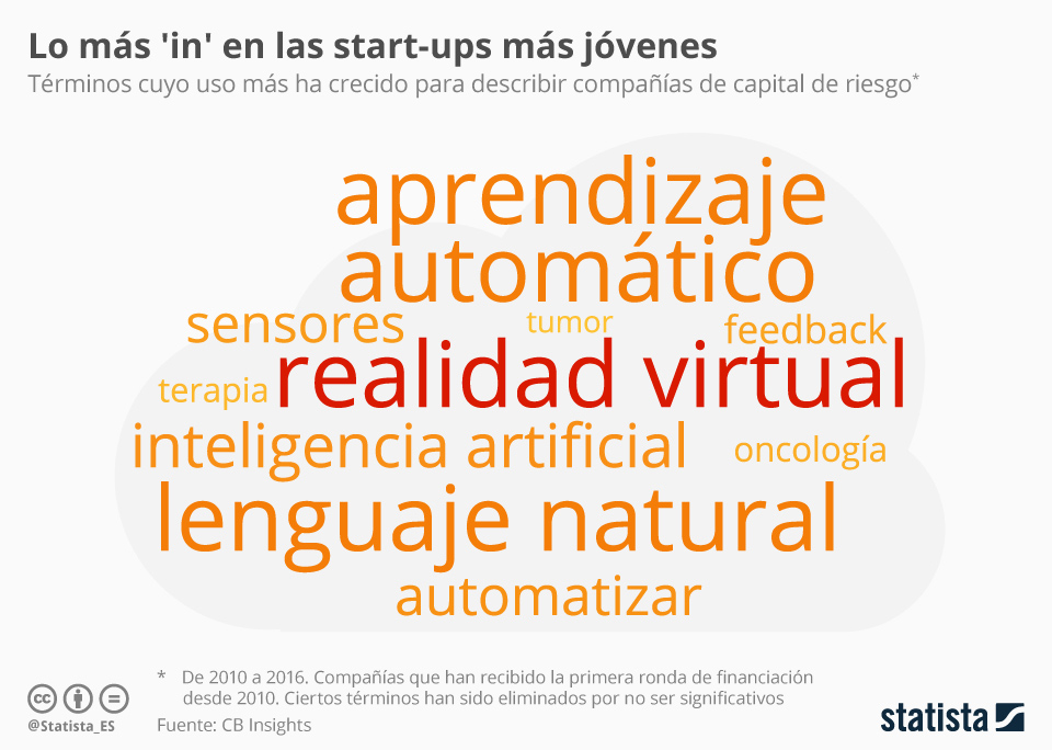 emprendimiento-futuro